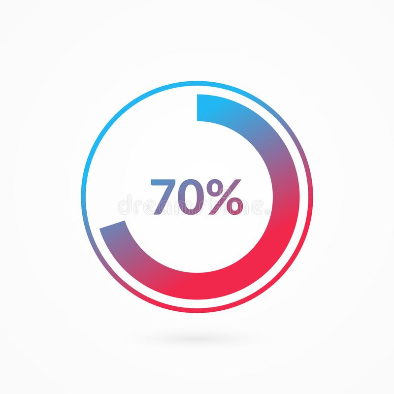 70 percent blue and red gradient pie chart sign. Percentage vector infographic symbol. Circle diagram isolated, illustration. For business, download, web icon royalty free illustration