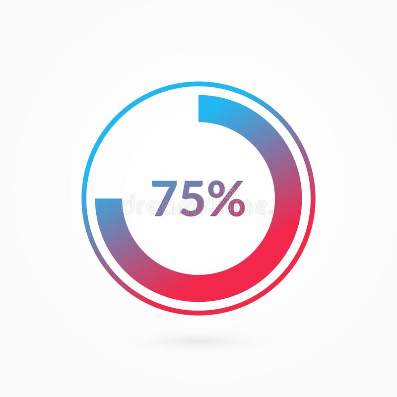 75 percent blue and red gradient pie chart sign. Percentage vector infographic symbol. Circle diagram isolated, web icon. 75 percent blue and red gradient pie vector illustration