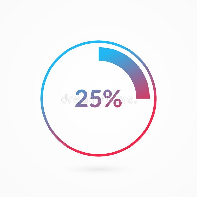 25 percent blue and red gradient pie chart sign. Percentage vector infographic symbol. Circle diagram isolated, illustration. For business, download, web icon stock illustration