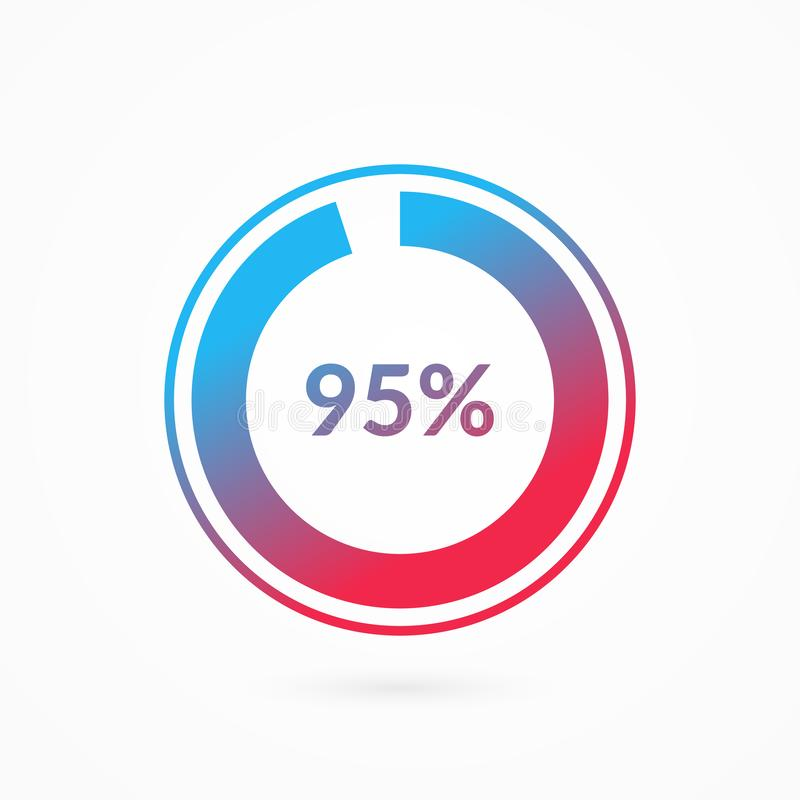 95 percent blue and red gradient pie chart sign. Percentage vector infographic symbol. Circle diagram isolated, illustration. For business, download, web icon vector illustration