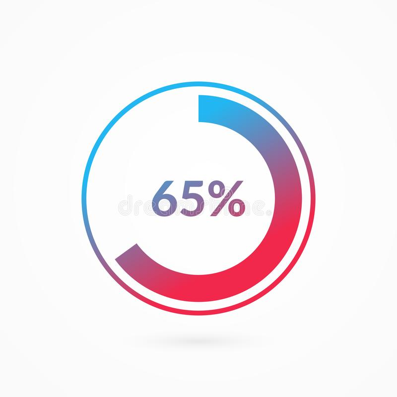 65 percent blue and red gradient pie chart sign. Percentage vector infographic symbol. Circle diagram isolated, illustration. For business, download, web icon stock illustration