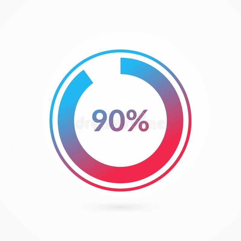 90 percent blue and red gradient pie chart sign. Percentage vector infographic symbol. Circle diagram isolated, illustration icon. 90 percent blue and red royalty free illustration