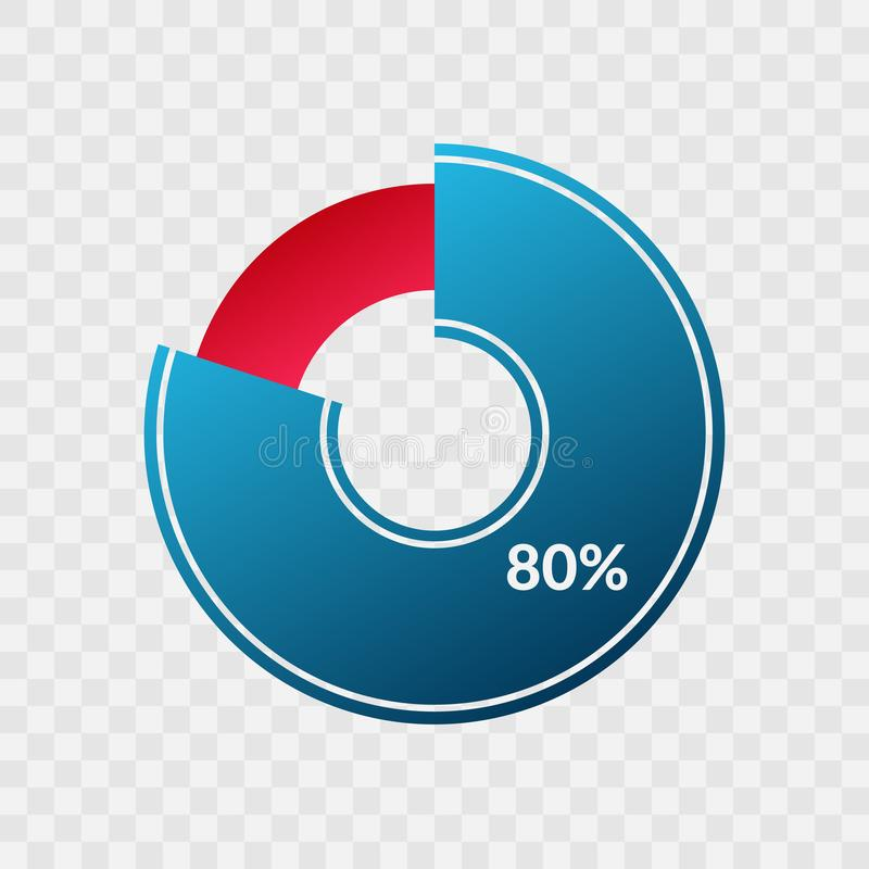 80 percent blue and red gradient pie chart sign. Percentage vector infographic symbol. Circle diagram isolated on transparent. Background, illustration for stock illustration
