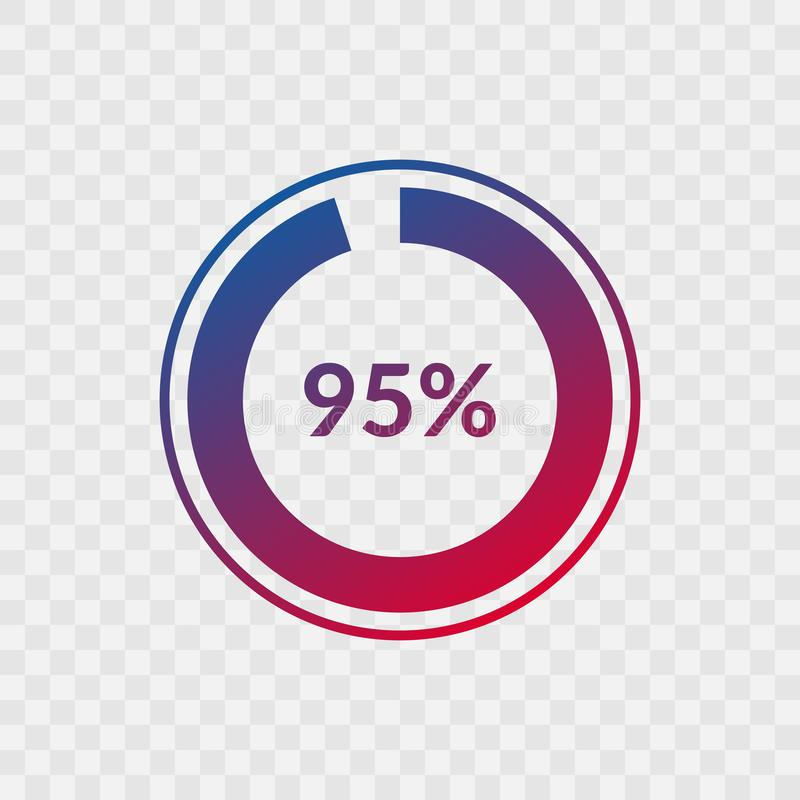 95 percent blue and red gradient pie chart sign. Percentage vector infographic symbol. Circle icon isolated. On transparent background, illustration for royalty free illustration