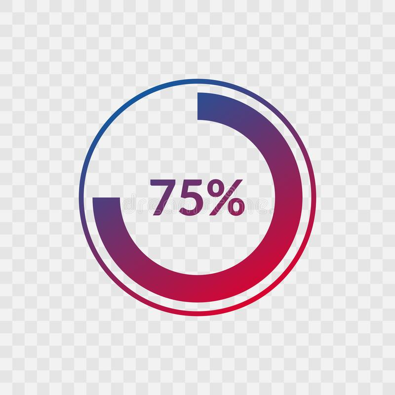 75 percent blue and red gradient pie chart sign. Percentage vector infographic symbol. Circle icon for web design, download. 75 percent blue and red gradient pie stock illustration