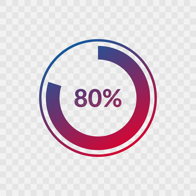 80 percent blue and red gradient pie chart sign. Percentage vector infographic symbol. Circle icon isolated on transparent. Background, illustration for stock illustration
