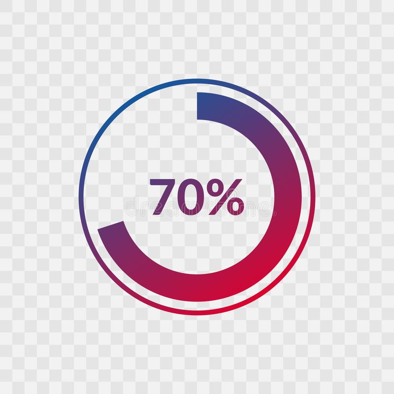 70 percent blue and red gradient pie chart sign. Percentage vector infographic symbol. Circle icon isolated on transparent. Background, illustration for vector illustration