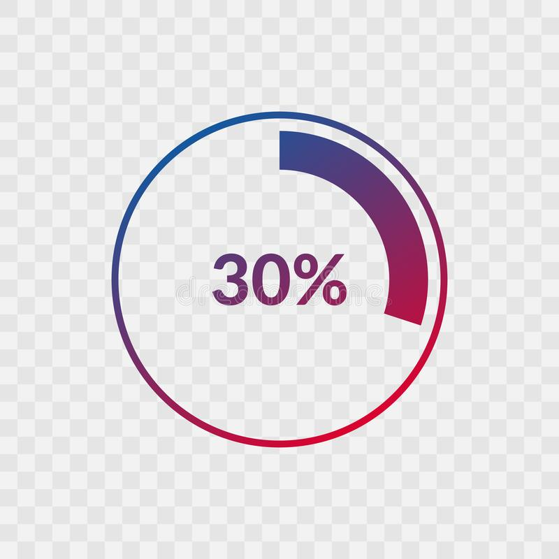 30 percent blue and red gradient pie chart sign. Percentage vector infographic symbol. Circle icon isolated on transparent. Background, illustration for stock illustration