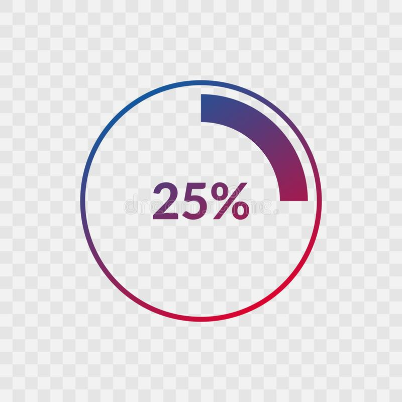 25 percent blue and red gradient pie chart sign. Percentage vector infographic symbol. Circle icon isolated on transparent. Background, illustration for royalty free illustration