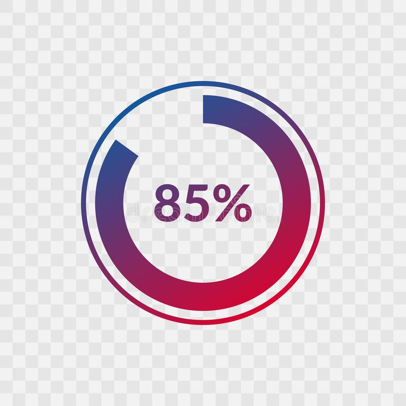85 percent blue and red gradient pie chart sign. Percentage vector infographic symbol. Circle icon isolated on transparent. Background, illustration for royalty free illustration