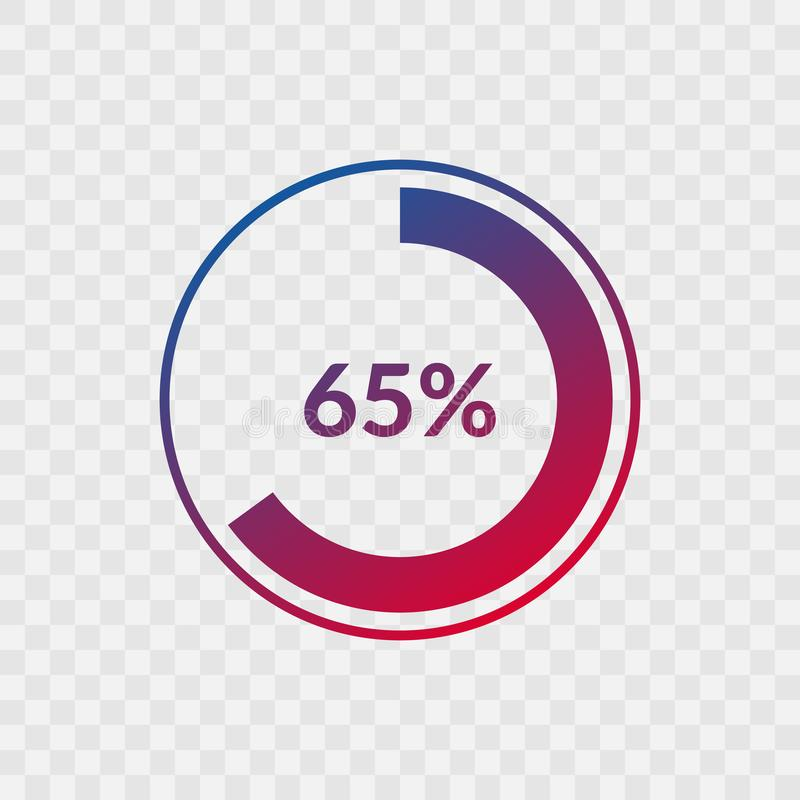 65 percent blue and red gradient pie chart sign. Percentage vector infographic symbol. Circle icon isolated on transparent. Background, illustration for royalty free illustration