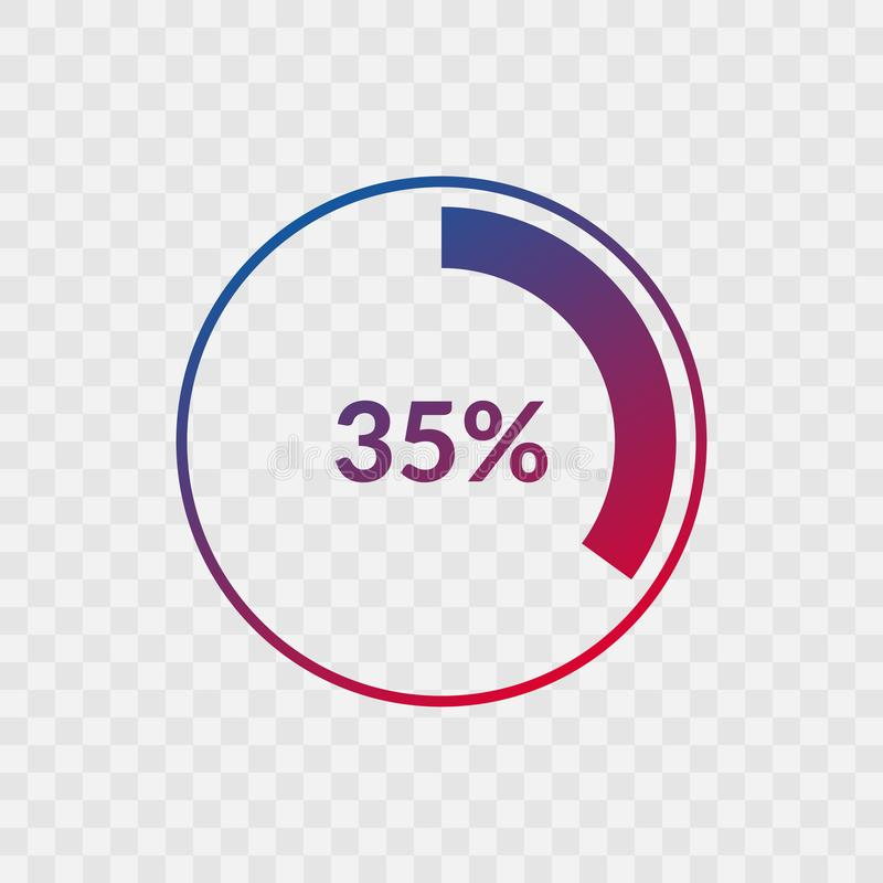 35 percent blue and red gradient pie chart sign. Percentage vector infographic symbol. Circle icon isolated on transparent. Background, illustration for stock illustration