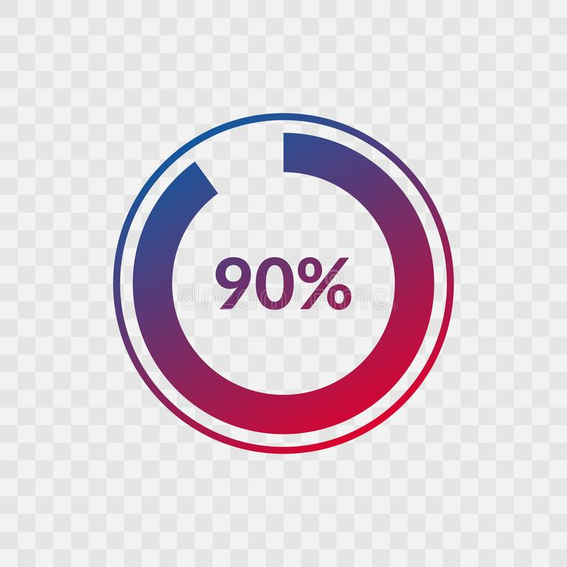 90 percent blue and red gradient pie chart sign. Percentage vector infographic symbol. Ninety icon on transparent background. 90 percent blue and red gradient royalty free illustration