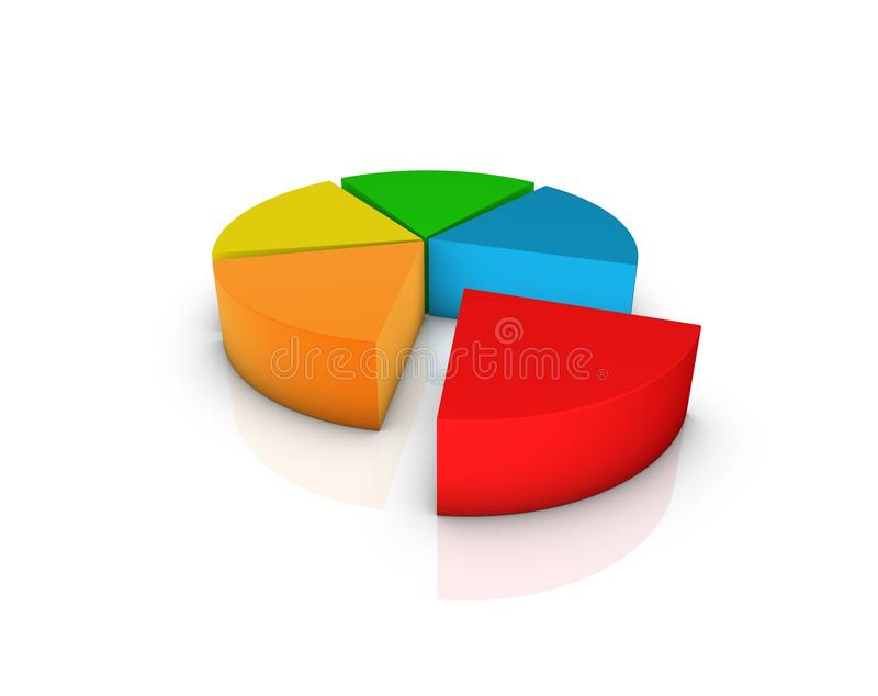 Percent graph stock image