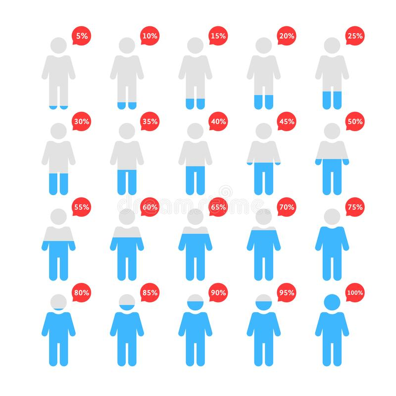 Percentage people like human infographic. Concept of simple structure, presentation collection, measuring step, fullness, water balance. flat style trend royalty free illustration
