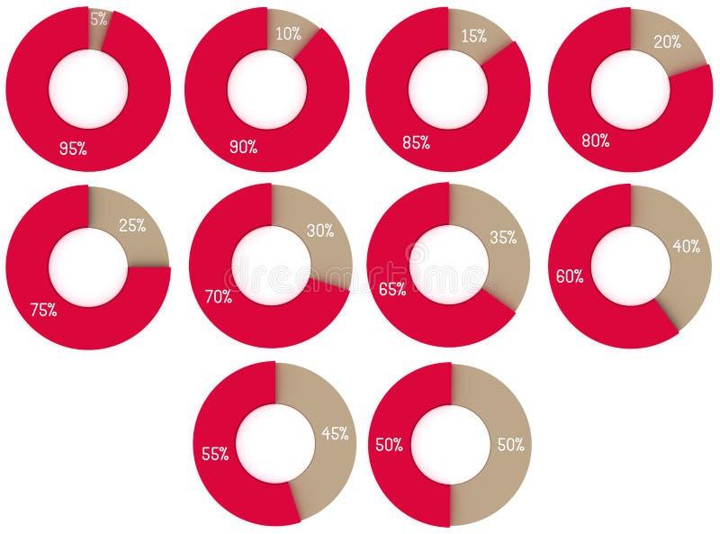 5 10 15 20 25 30 35 40 45 50 55 60 65 70 75 80 85 90 95 percentencirkeldiagrammen 3d percentageinfographics Geïsoleerde cirkeldia vector illustratie