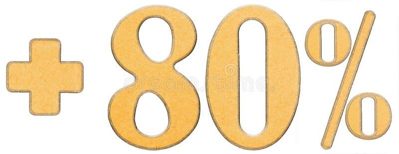 Percentenvoordelen, plus 80 tachtig die percenten, cijfers op w worden geïsoleerd stock afbeeldingen