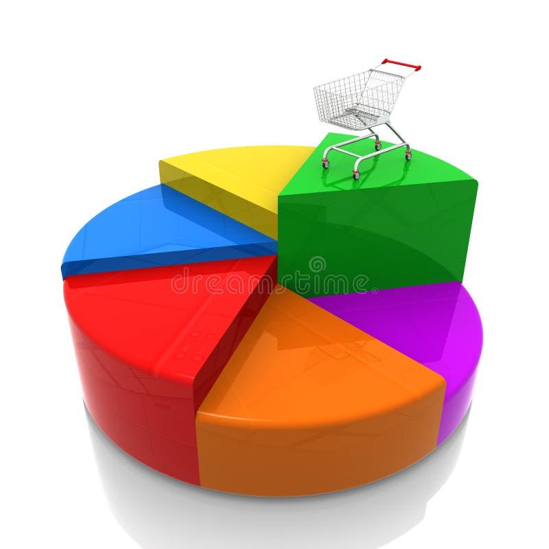 Percentuale del mercato royalty illustrazione gratis