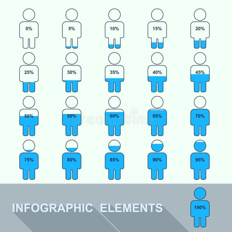 Percentuale dell'indicatore di progresso fissata nella gente royalty illustrazione gratis