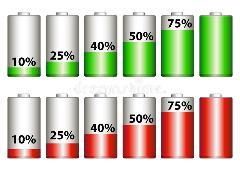 Percentuale della batteria royalty illustrazione gratis