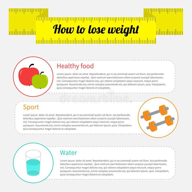 Perda de peso infographic Alimento saudável, fitne do esporte ilustração royalty free