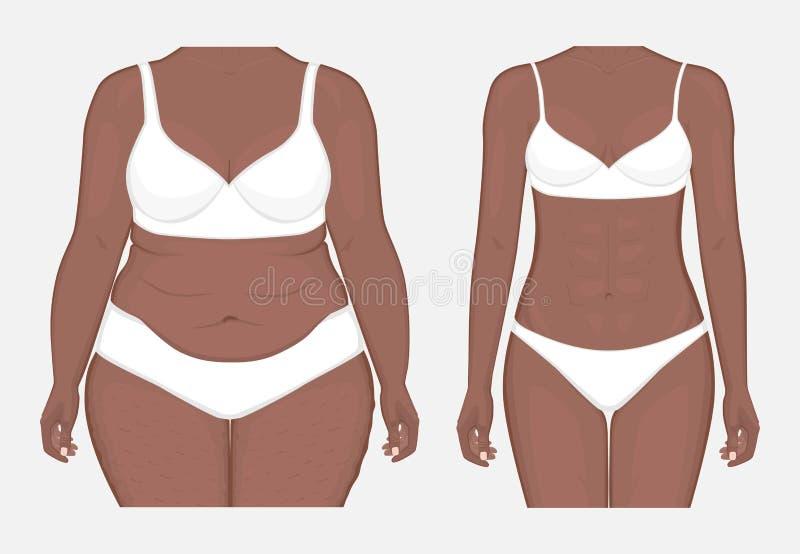 Perda de peso problem_Body do corpo humano das mulheres afro-americanos franco ilustração royalty free