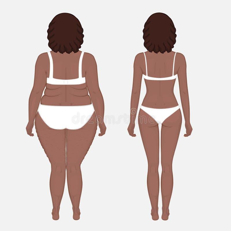 Perda do anatomy_Weight do corpo humano em uma parte traseira afro-americano da mulher ilustração royalty free