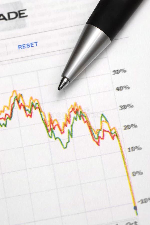 Perdite del mercato azionario fotografie stock