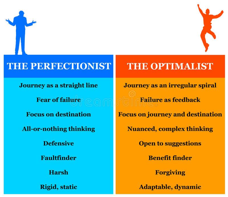Perfeccionista y optimalist libre illustration