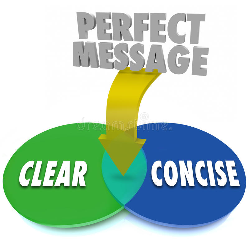 Perfect Bericht Duidelijk Beknopt Venn Diagram Communication stock illustratie