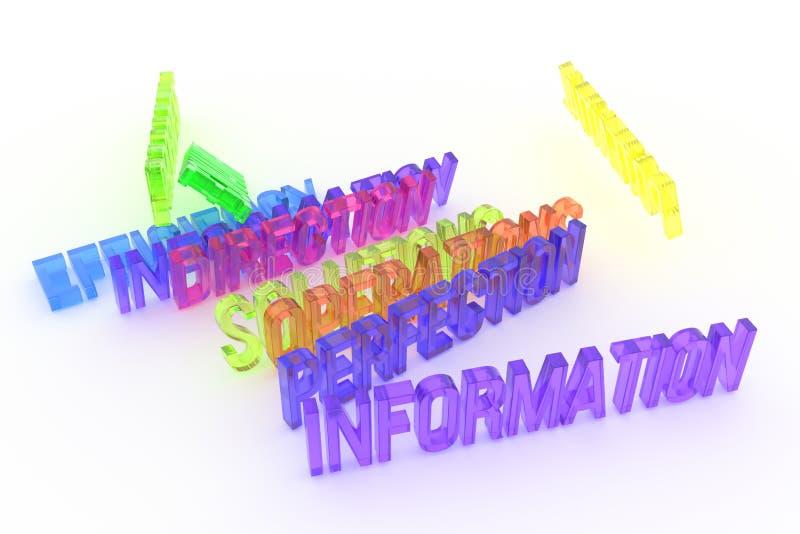 Perfektion information, begreppsmässiga färgrika 3D framförda ord för affär Alfabet, cgi, kommunikation & stil stock illustrationer