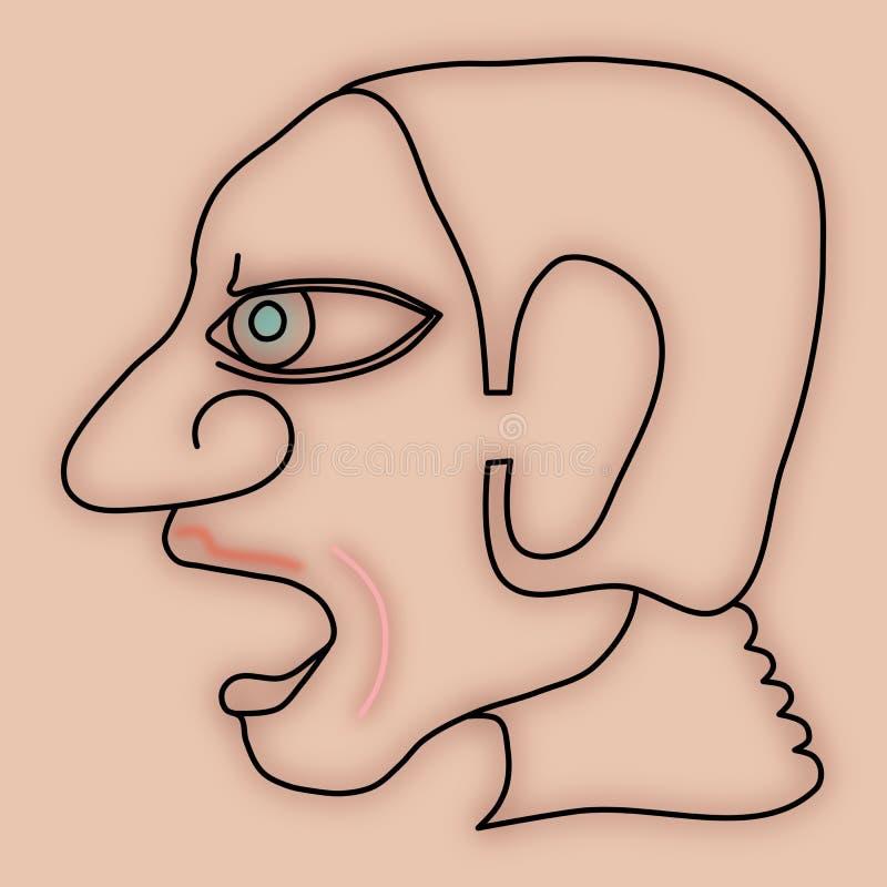 Perfil de la cara expresiva de la cabeza humana libre illustration
