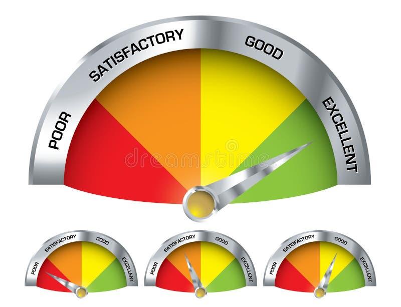 Performance indicator royalty free stock photos