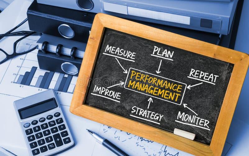 Performance management flowchart hand drawing on blackboard. Performance management flowchart concept hand drawing on blackboard stock photos