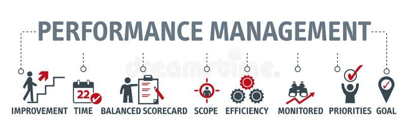 Banner Performance management vector illustration royalty free illustration