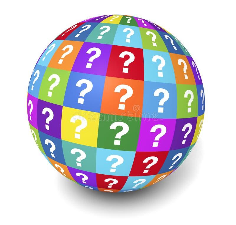 Pergunta Mark Globe Concept