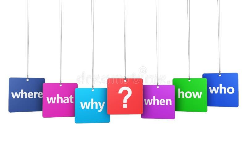 Pergunta Mark And Questions Signs ilustração do vetor