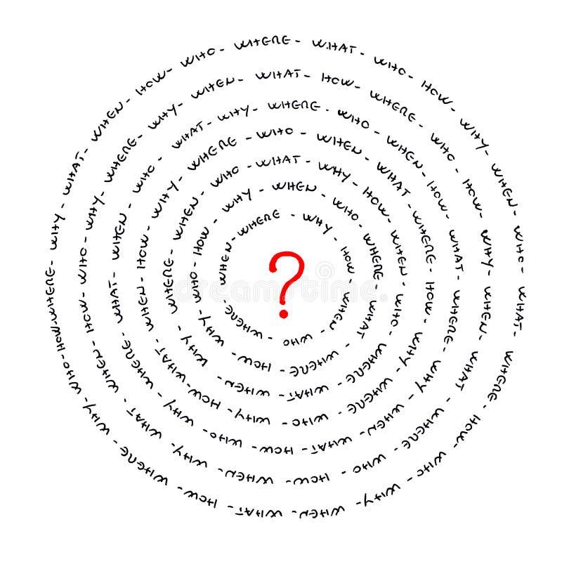 Perguntas ilustração do vetor