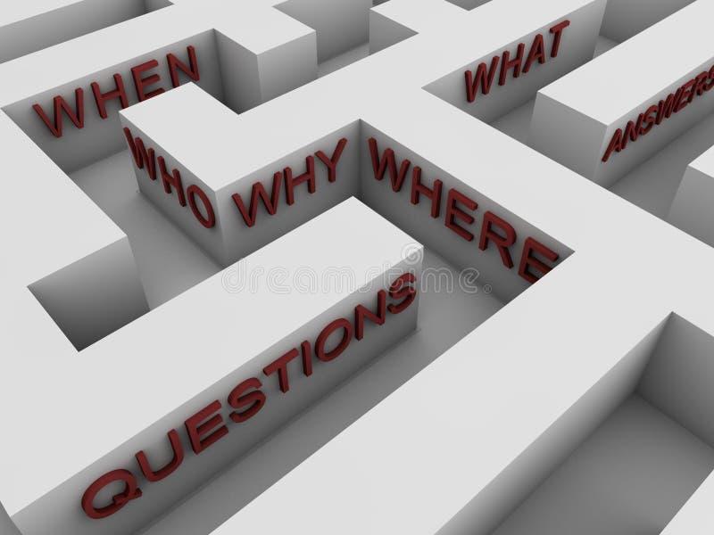 Perguntas - labirinto ilustração royalty free