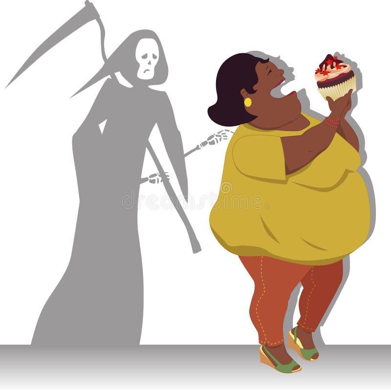 Perigo da obesidade ilustração do vetor