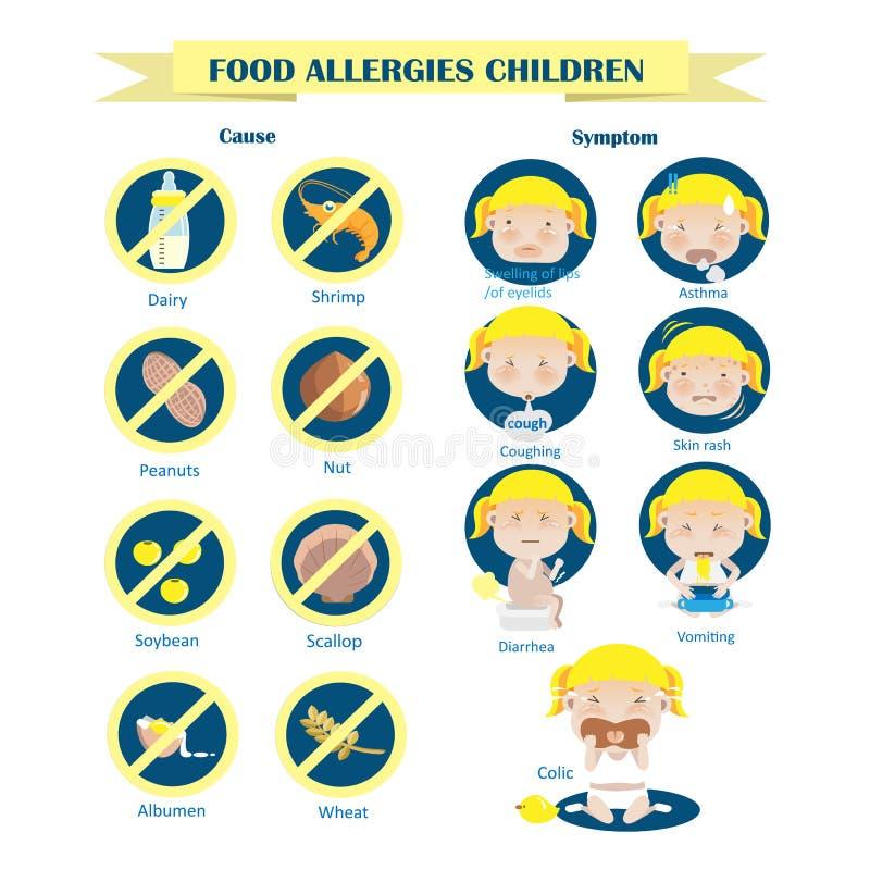 Perigo das alergias ilustração royalty free