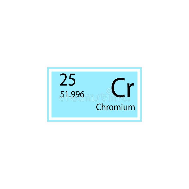 Periodensystemelement-Chromikone Element der chemischen Zeichenikone Erstklassige Qualitätsgrafikdesignikone Zeichen und lizenzfreie abbildung