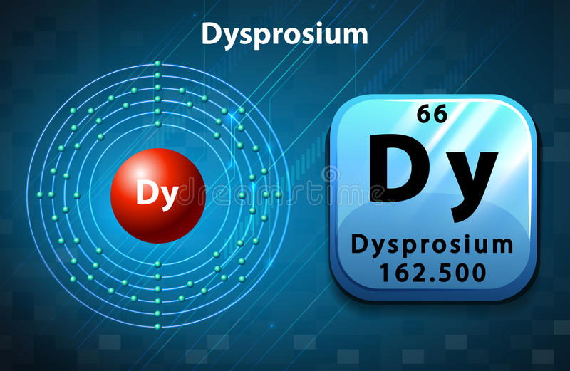 Periodic symbol and diagram of Dysprosium royalty free illustration