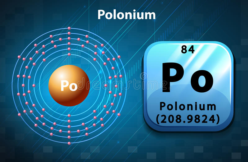 Periodic symbol and electron diagram of Polonium royalty free illustration