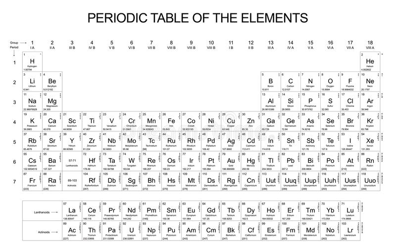 Periodic table stock illustration illustration of oxygen 20853576 complete periodic table of the elements on white background urtaz Images