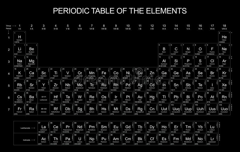 Periodic table on black background stock illustration illustration download periodic table on black background stock illustration illustration of calcium periodic 20995899 urtaz Choice Image