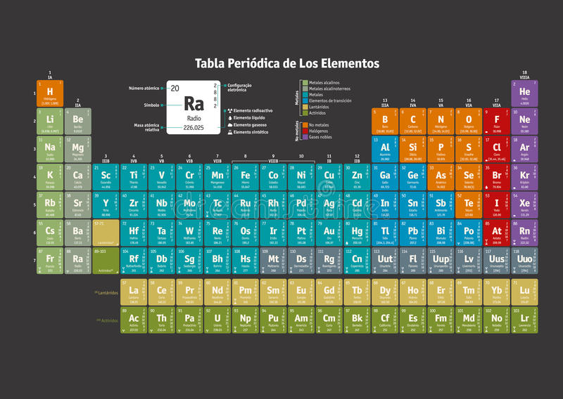 Periodic table of the chemical elements spanish version stock download periodic table of the chemical elements spanish version stock vector illustration of urtaz Image collections