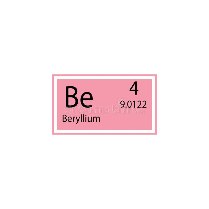 Periodic table element beryllium icon element of chemical sign icon download periodic table element beryllium icon element of chemical sign icon premium quality graphic urtaz