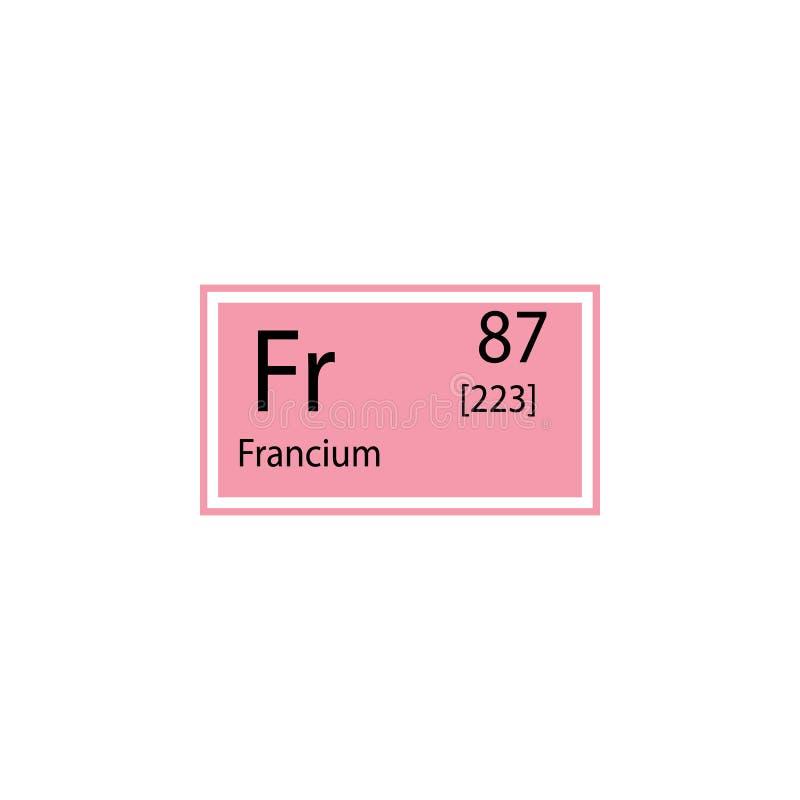 Periodic table element francium icon. Element of chemical sign icon. Premium quality graphic design icon. Signs and symbols collec vector illustration