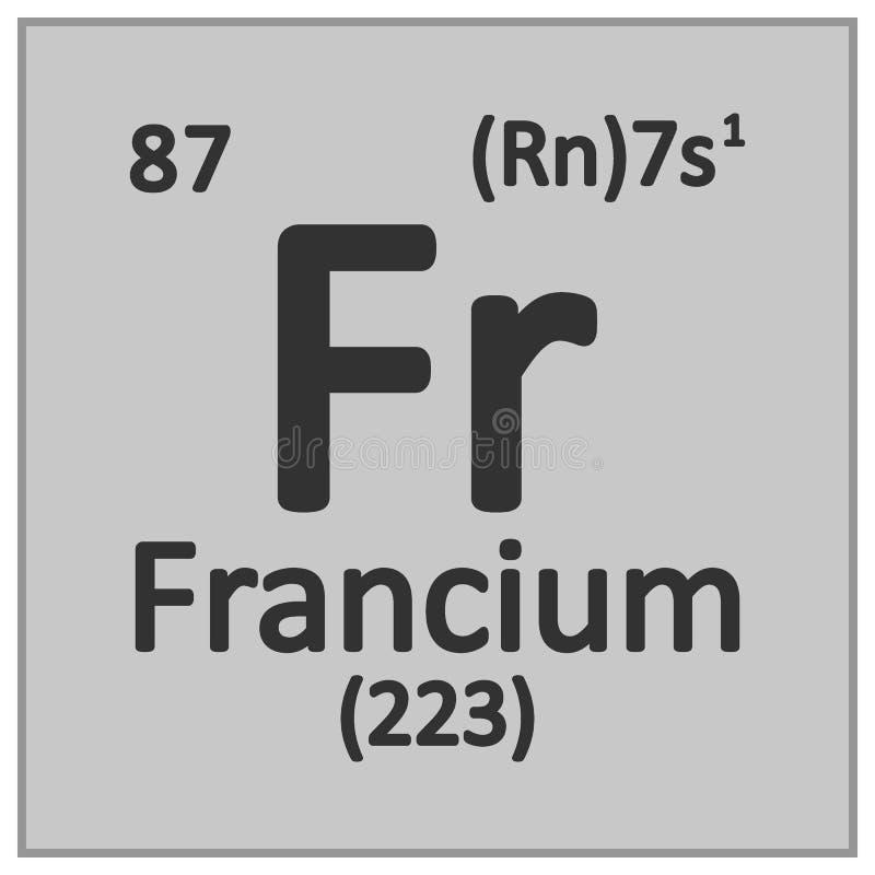 Periodic table element francium icon royalty free illustration